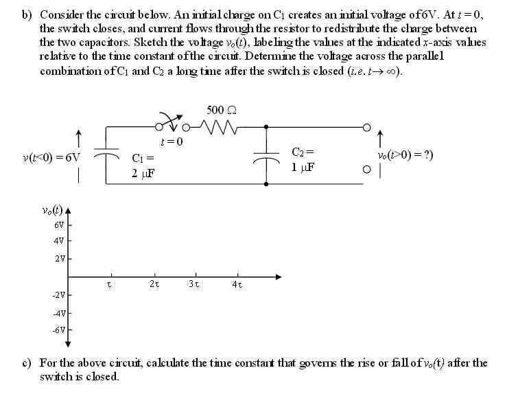 Consider the circuit below. An initial charge on C