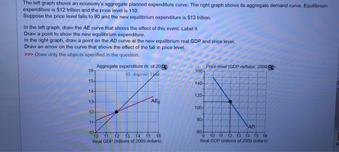 examining the effects of a change in real disposable income on equilibrium price and output Study 75 econ152 exam 2  an initial change in investment spending can cause a magnified change in domestic output and income  the equilibrium real gdp is the .
