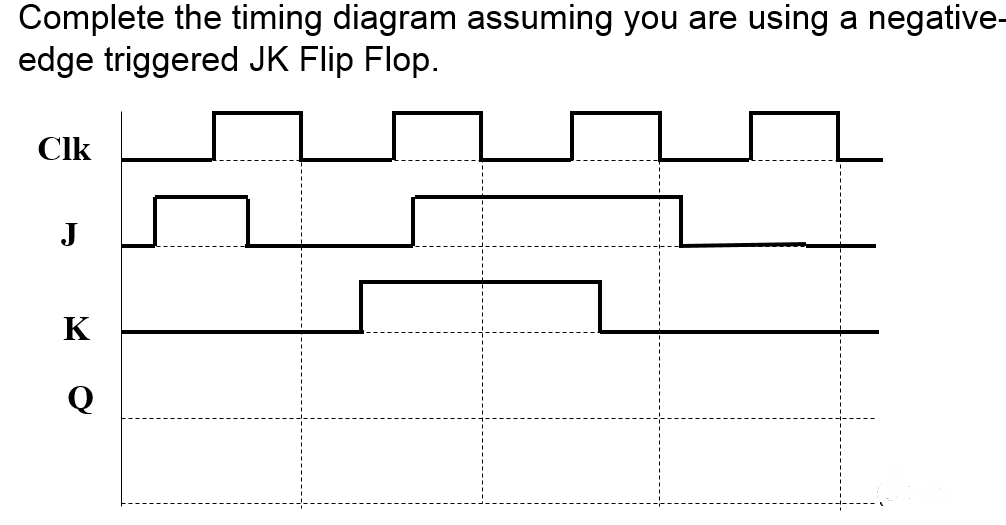 Solved Complete The Timing Diagram Assuming You Are Using