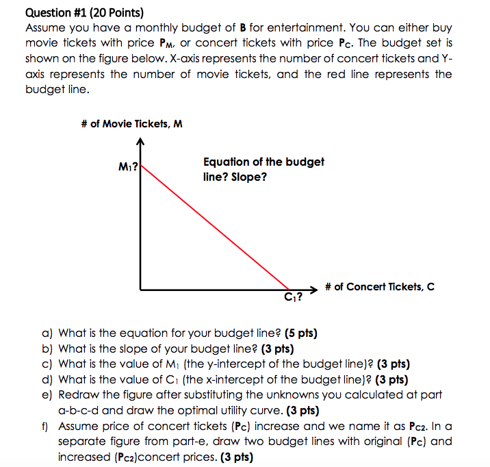 Solved: Question #1 (20 Points) Assume You Have A Monthly