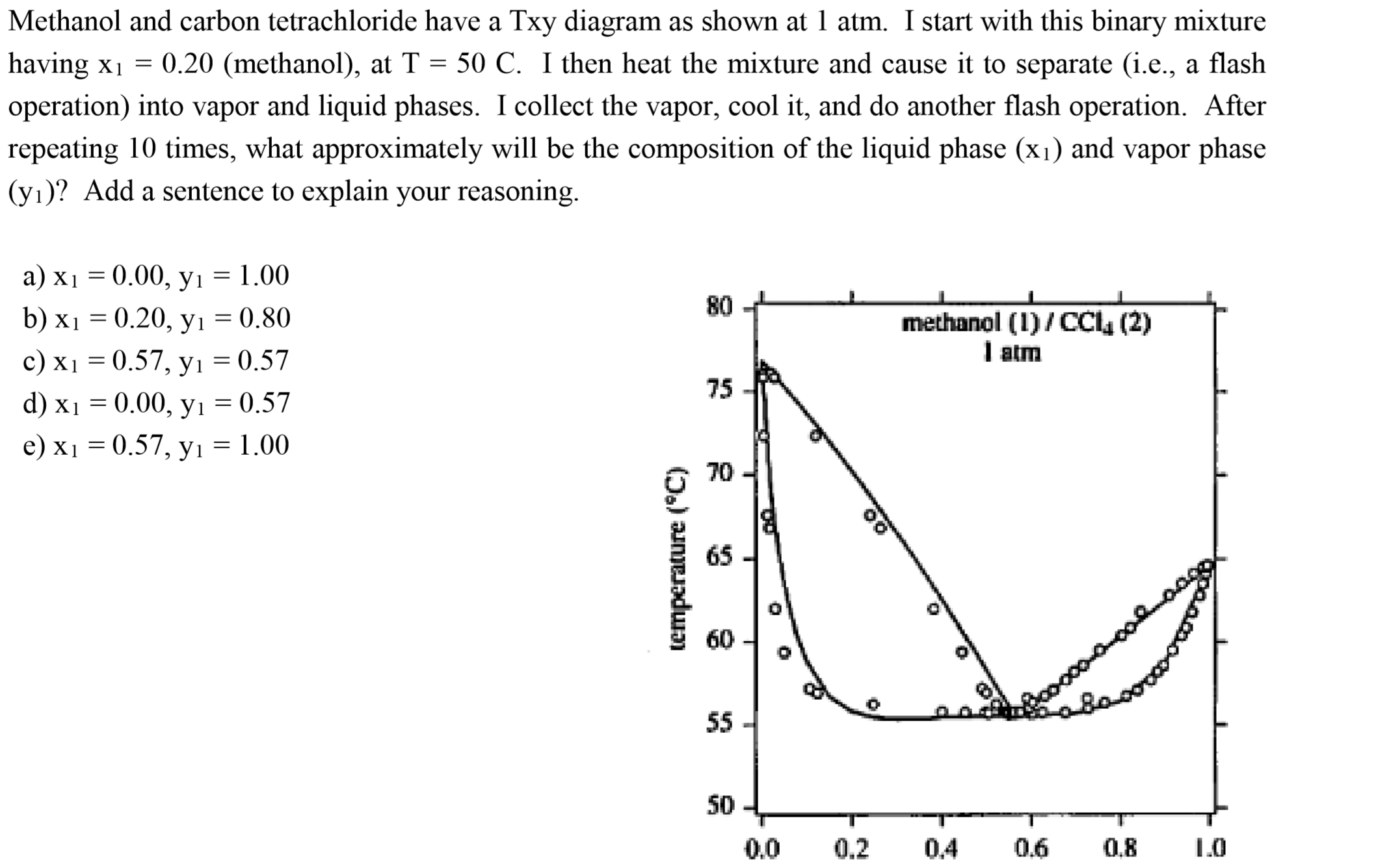 liquid controller wiring diagram solved: methanol and carbon tetrachloride have a txy diagr ... benzyl chloride liquid vapor phase diagram