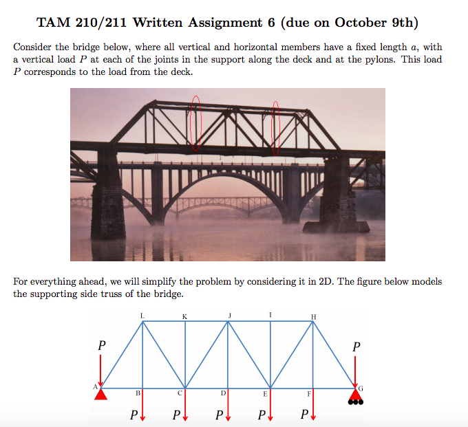 Brilliant Solved A Draw A Free Body Diagram Of The Truss And Obtai Wiring 101 Akebretraxxcnl