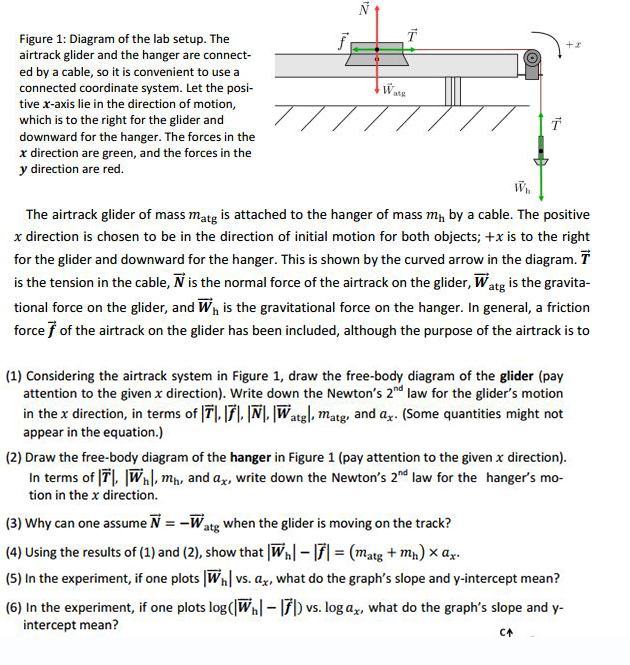 an experiment on the motion of a glider mass