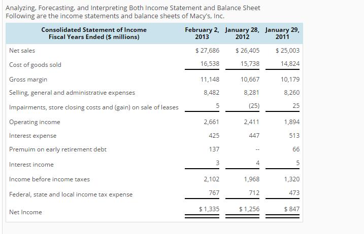 short-term investments on a balance sheet