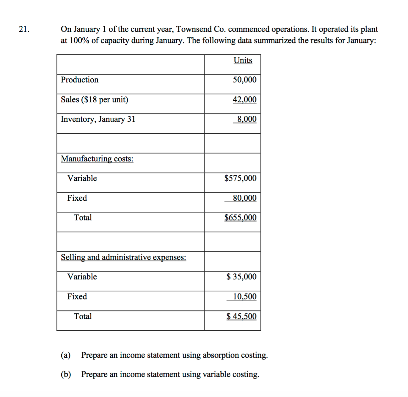 financial audit and laramie wire manufacturing Scoping and evaluation judgments in the audit of internal control over financial reporting  81 laramie wire manufacturing.