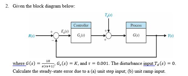 Solved: Given The Block Diagram Below: Where G(s)= ,G(s)=K... | Chegg.comChegg