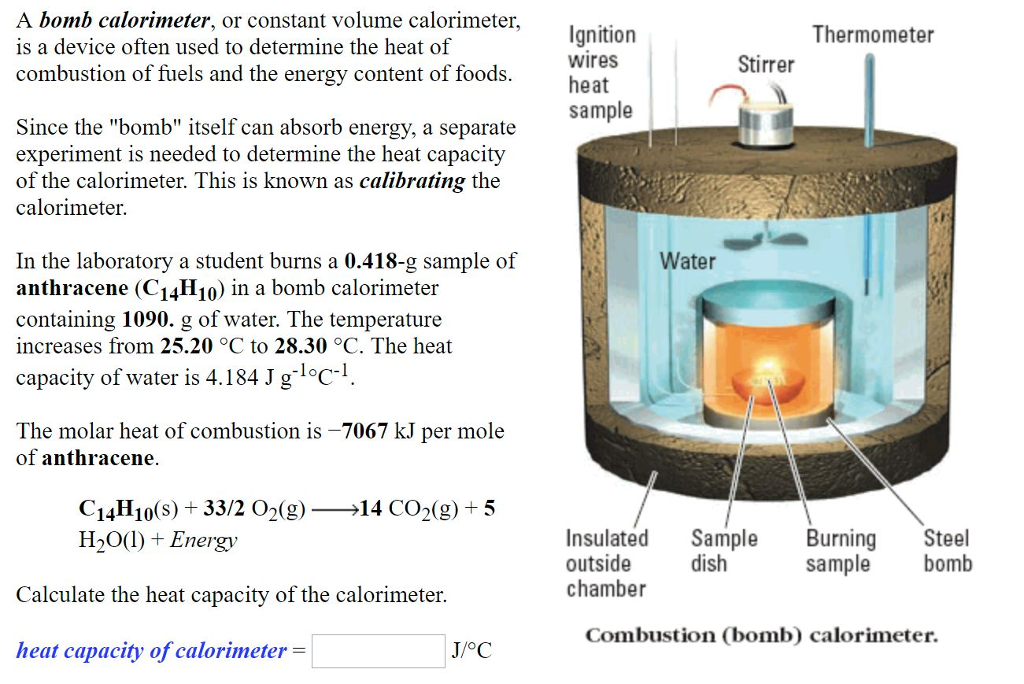 chem lab heat of combustion Chemistry lab report aim: the combustion of organic compounds produces large quantities of energy these compounds range from combustion produces heat as.