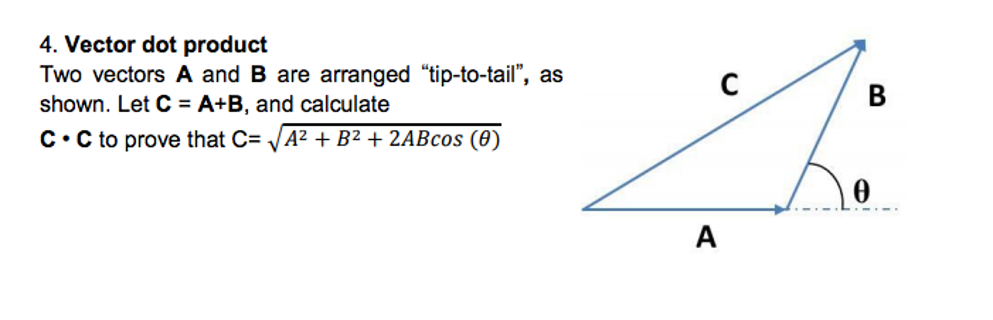 Solved: Vector Dot Product Two Vectors A And B Are Arrange ...