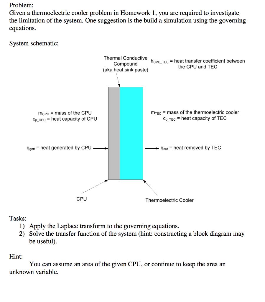 overpopulation solutions essay hook