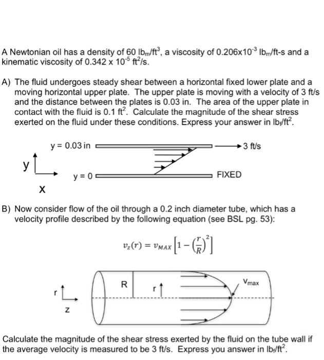 Solved: A  Calculate The Magnitude Of The Shear Stress Exe