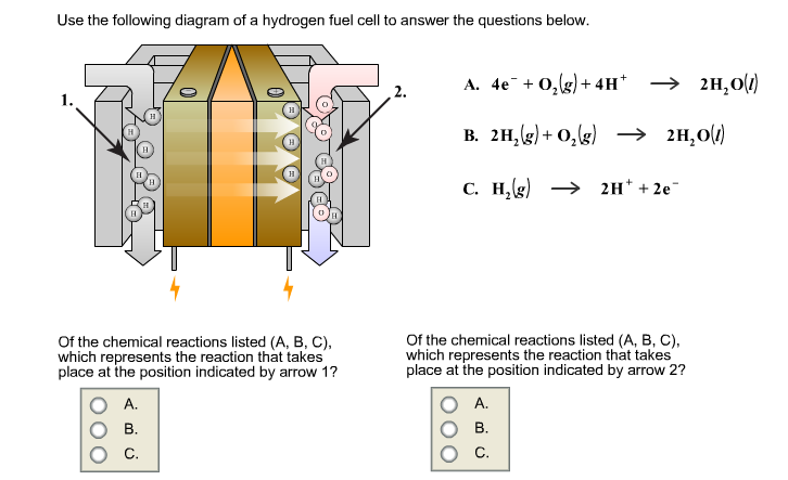 Solved Use The Following Diagram Of A Hydrogen Fuel Cell