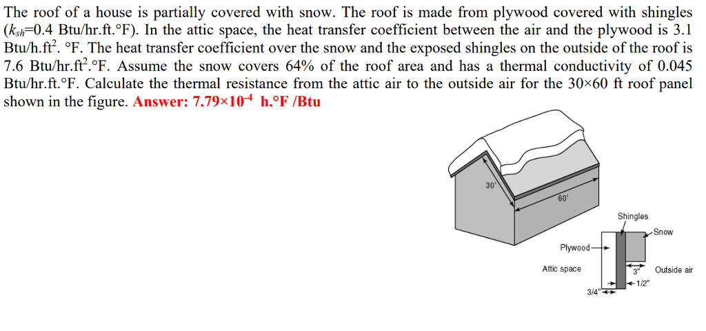 Solved: The Roof Of A House Is Partially Covered With Snow