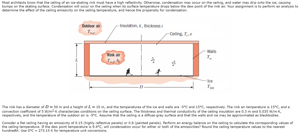 Ice Rink Thickness Diagram Example Electrical Wiring Diagram