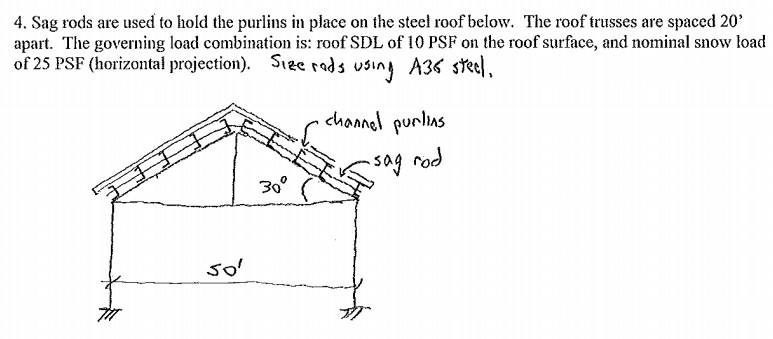 Solved The Roof Trusses Are Spaced 20 4 Sag Rods Are U A