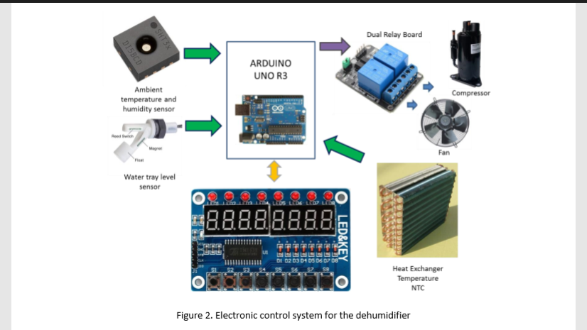 Fan Control Temperature Using Sensor Lm35 Circuit Schematic