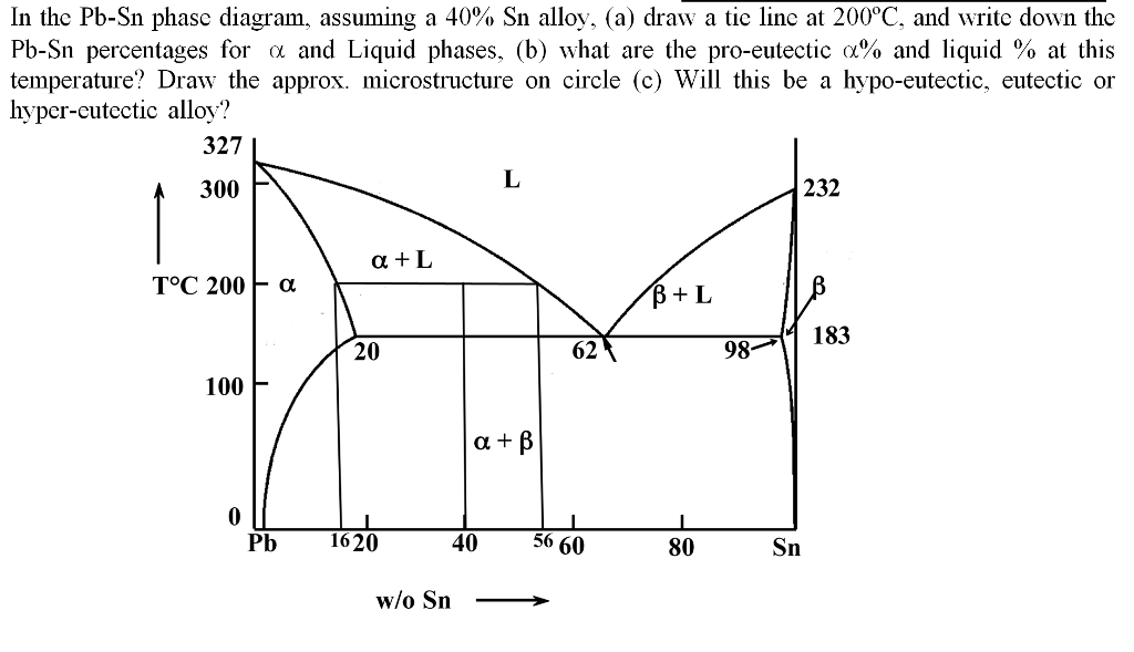 Solved In The Pb Sn Phase Diagram Assuming A 40 Sn Allo