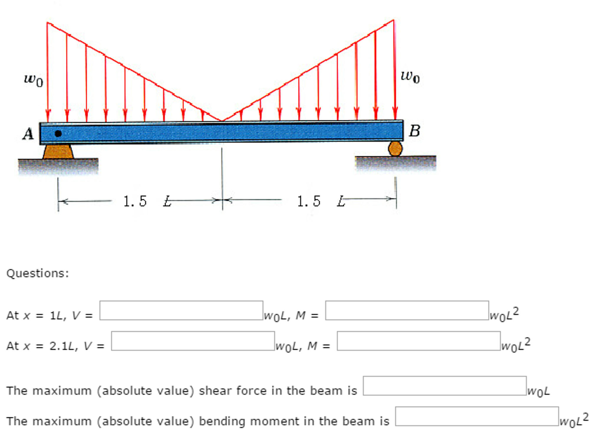 Solved Draw The Shear And Moment Diagrams For Beam Lo Force Bending Cheggcom Two Lu 15 L Questions Wol M At X