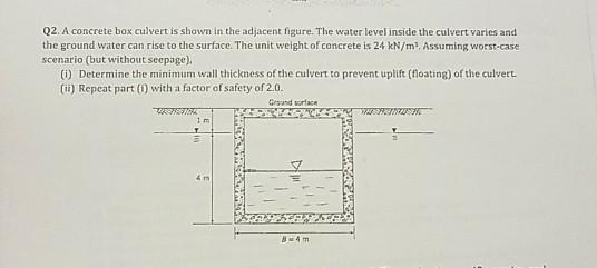 Solved Q2 A Concrete Box Culvert Is Shown In The Adjacen Chegg Com
