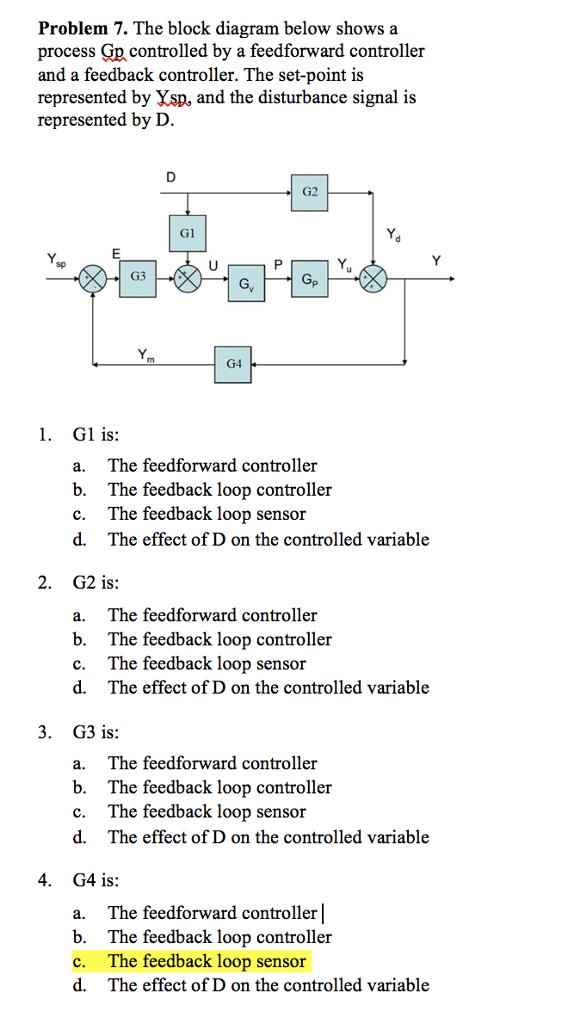 DIAGRAM] Lg G2 Block Diagram FULL Version HD Quality Block Diagram