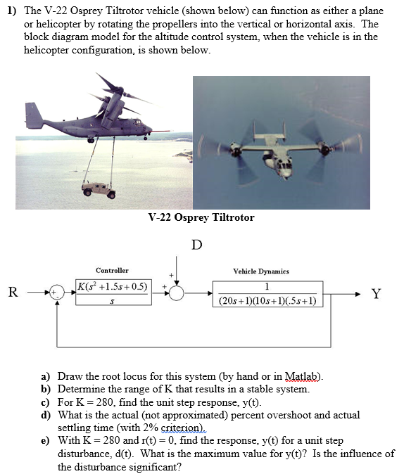 Wondrous The V 22 Osprey Tiltrotor Vehicle Shown Below Ca Chegg Com Wiring Cloud Hisonuggs Outletorg