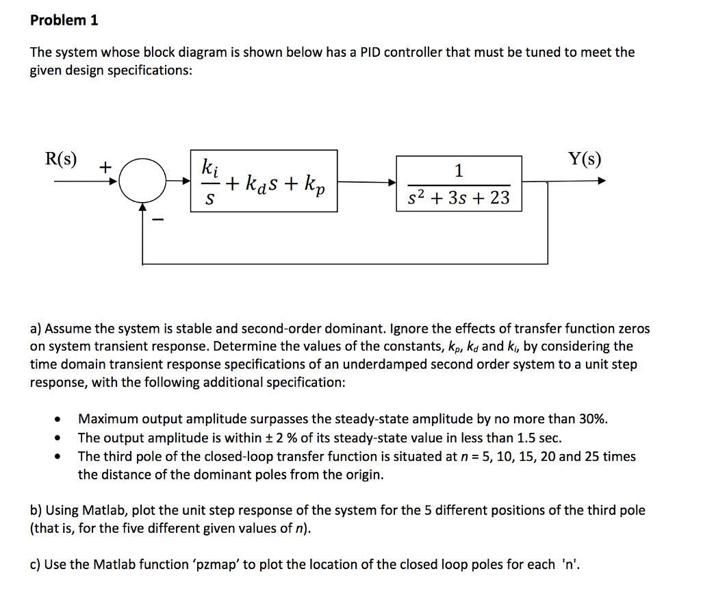 Solved Problem 1 The System Whose Block Diagram Is Shown Matlab Below Has A Pid Controller That Must