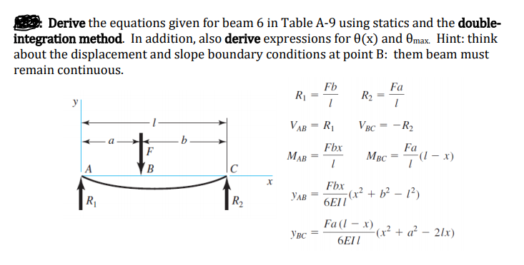 e10606a3ab0e Derive the equations given for beam 6 in Table A-9 using statics and the