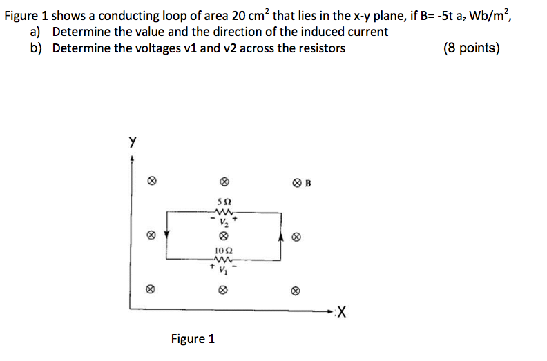Figure 1 shows a conducting loop of area 20 cm^2 t