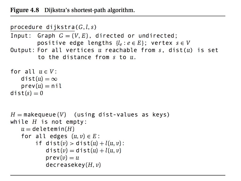 Solved: 5  Modify The Pseudocode For Dijkstra's Algorithm
