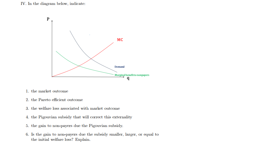 Solved In The Diagram Below Indicate The Market Outcome