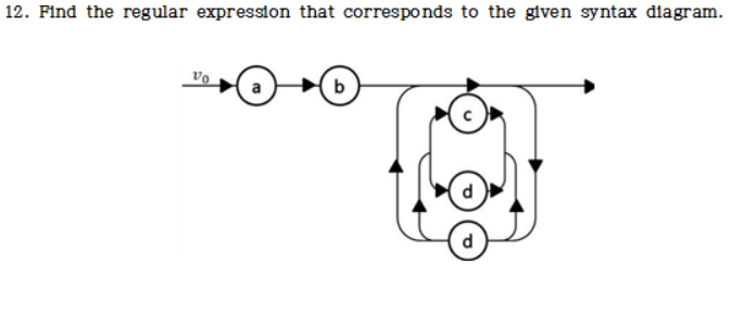 Find The Regular Expression That Corresponds To Th Chegg