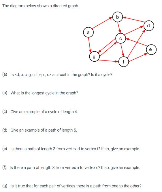 Solved the diagram below shows a directed graph a is a the diagram below shows a directed graph a is d b ccuart Gallery