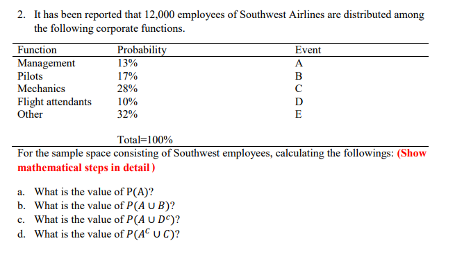 southwest airlines investor relations