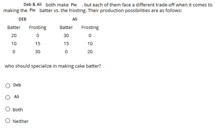 what is trade by batter