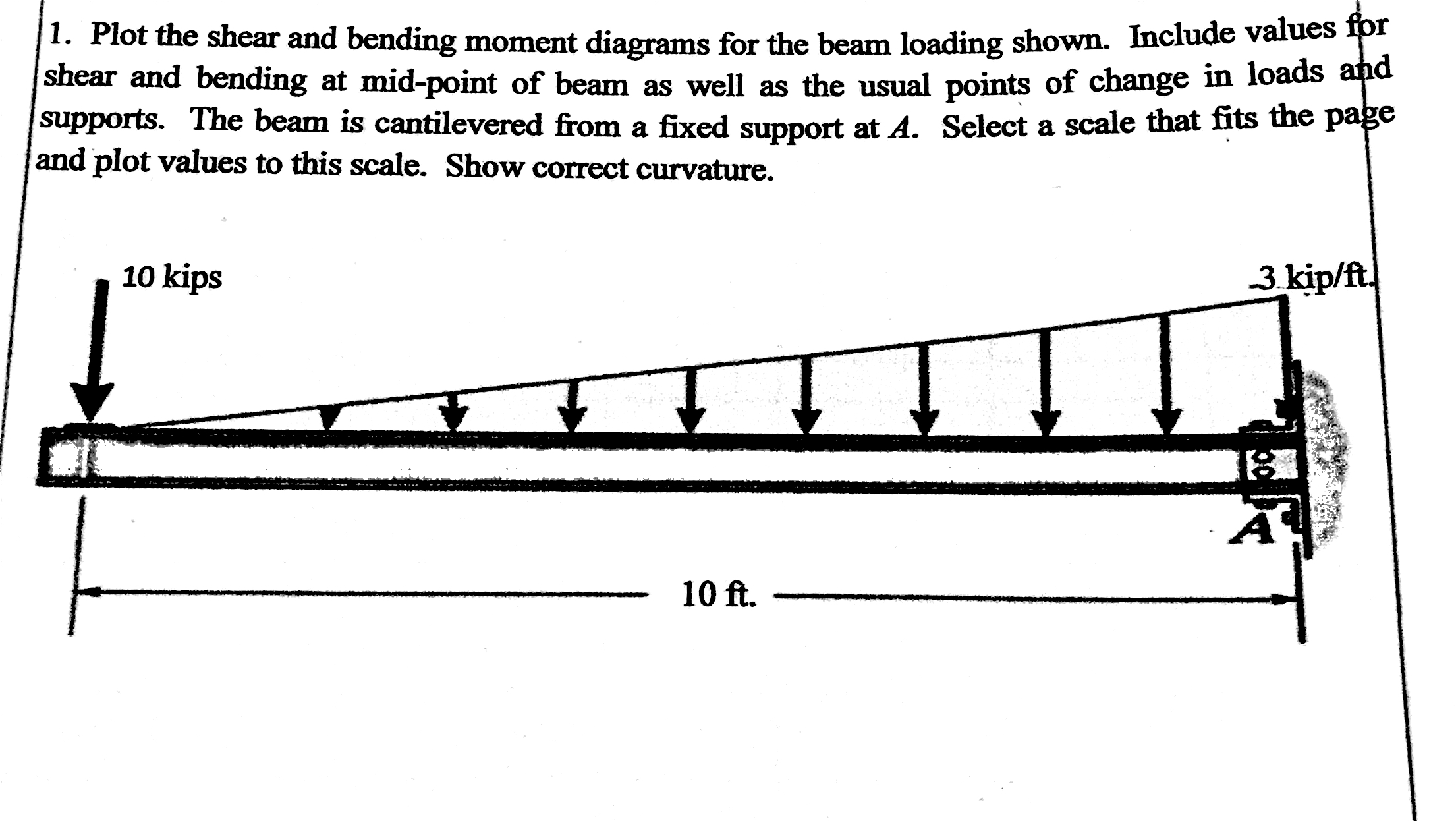 Plot The Shear And Bending Moment Diagrams For Diagram
