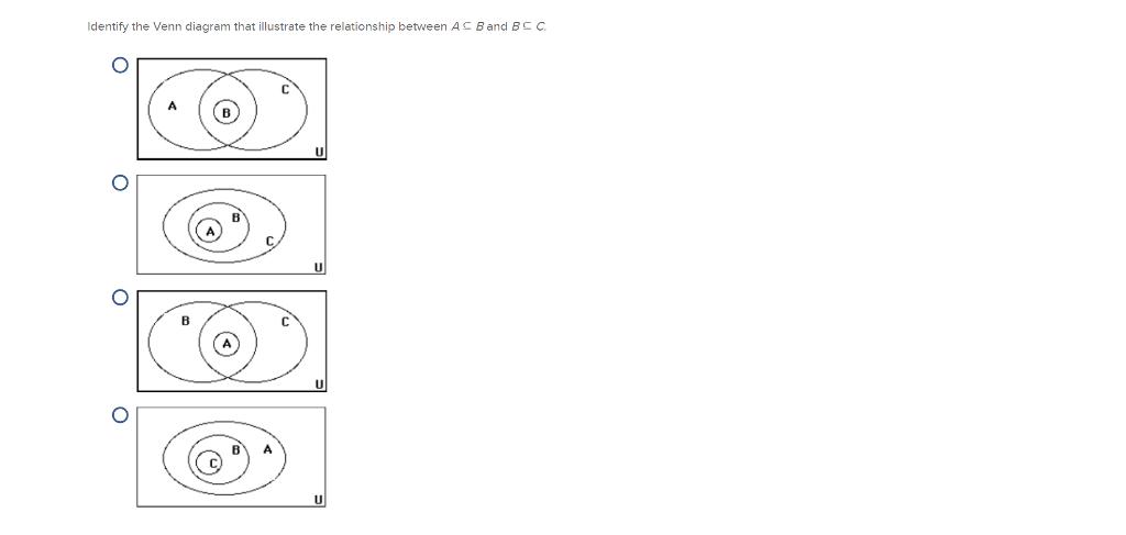 Solved Identify The Venn Diagram That Illustrate The Rela