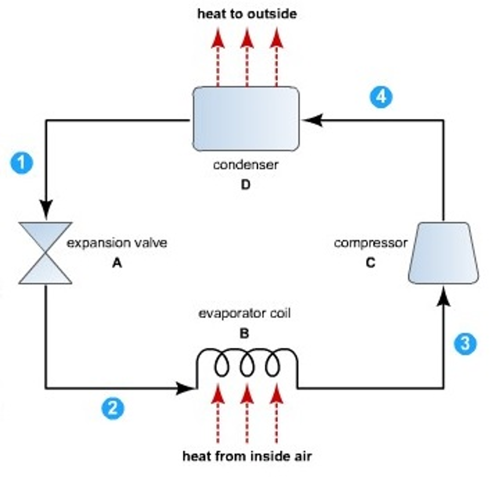 The Diagram Below Is A Simplified Version Of How Expansion Valve
