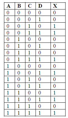Solved: Given The Following Truth Table (4 Inputs), Give T ...4 Input Or Gate Truth Table