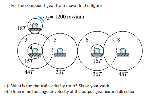 gear train ratio reading industrial wiring diagrams gear ratio formula gear train ratio diagram #11