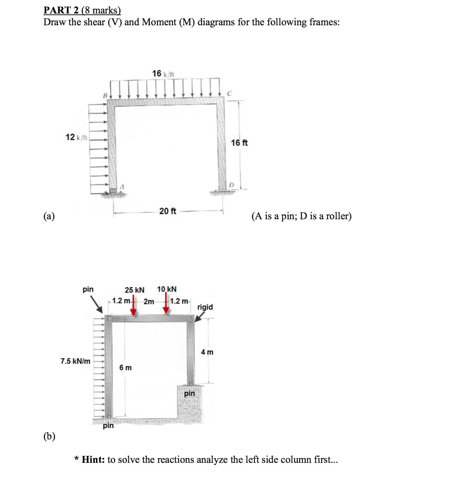 Solved Draw The Shear V And Moment M Diagrams For Bending Cheggcom See More Show Transcribed Image Text Following Beams A B C