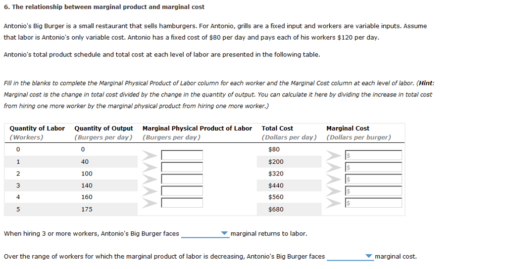 relationship between total cost and marginal cost