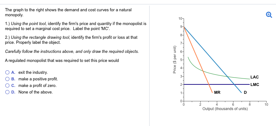 Solved The Graph To The Right Shows The Demand And Cost C