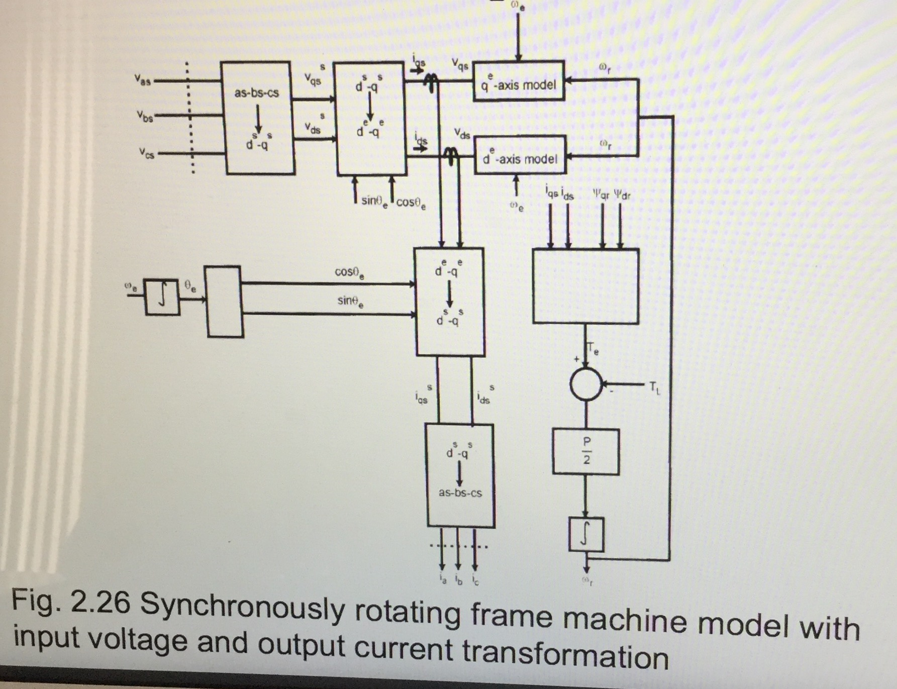 Solved: 1  Build An Analytical Induction Machine (IM) Mode