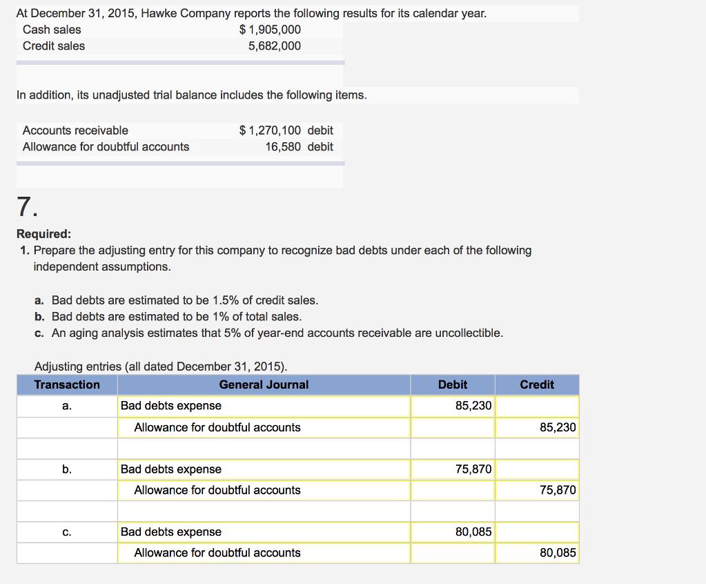 Account receivable balance sheet entry : Neo coin app launcher