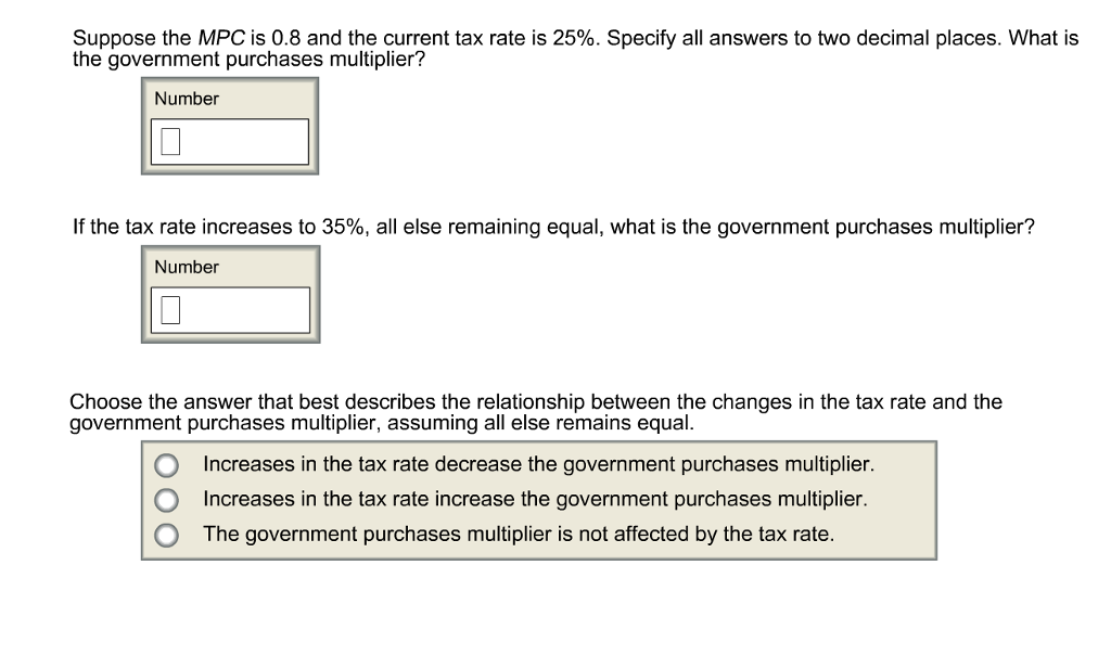 Solved: Suppose The MPC Is08 And The Current Tax Rate Is 2 ...