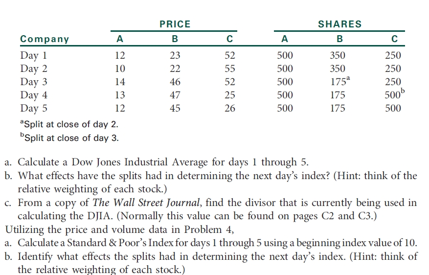 Calculate A Dow Jones Industrial Average For Days