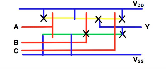 Cmos stick diagram example electrical wiring diagram solved problem 7 a stick diagram has been put together fo rh chegg com cmos stick diagram ppt cmos stick diagram pdf ccuart Gallery