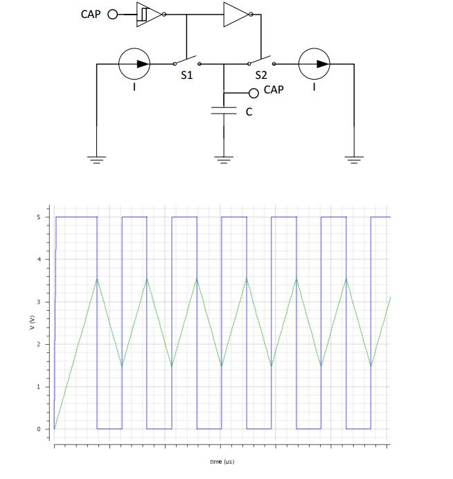 Solved Help Schmitt Trigger Inverter A Schmitt Trigger I