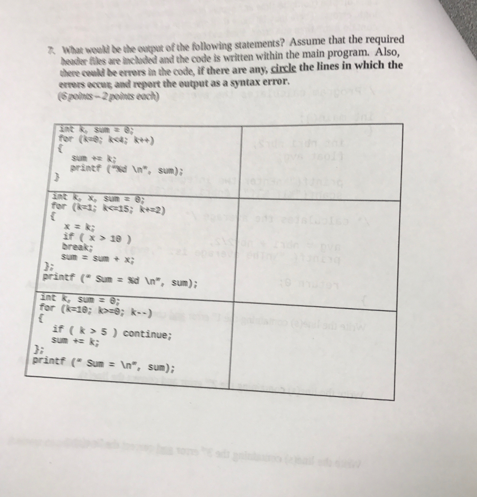 Solved: What Would Be The Output Of The Following Statemen