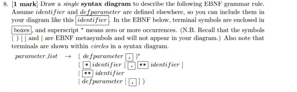Solved Draw A Single Syntax Diagram To Describe The Follo