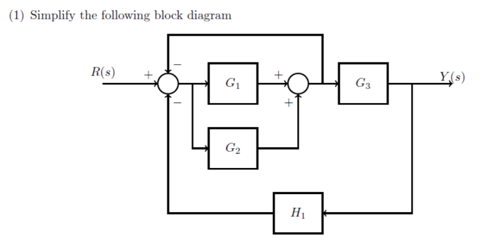 Solved  Simplify The Following Block Diagram